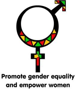 gender (1)