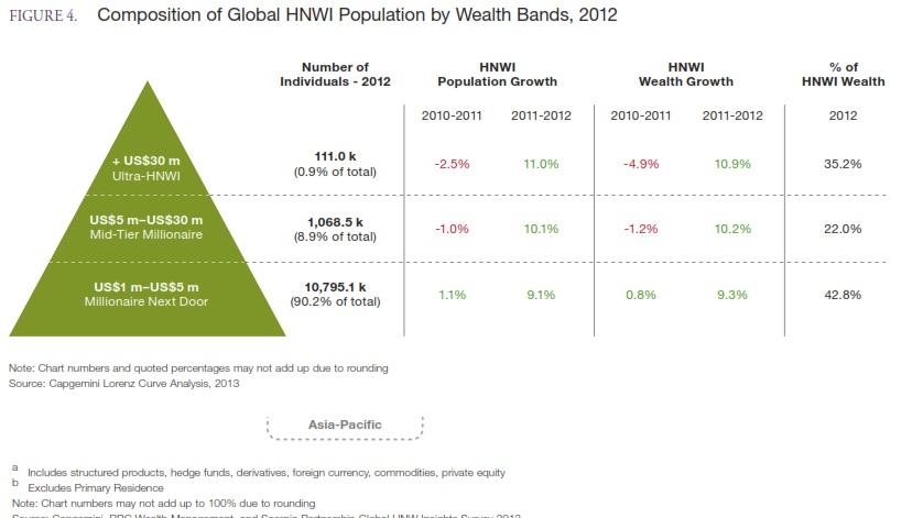 wealth4